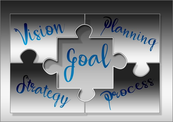 Vision Planning Strategy Process GOAL puzzle